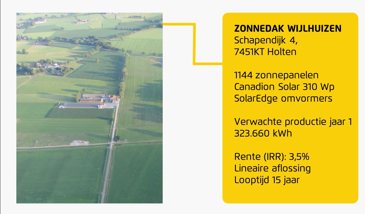 overzicht wijlhuizen projectpage v2.png