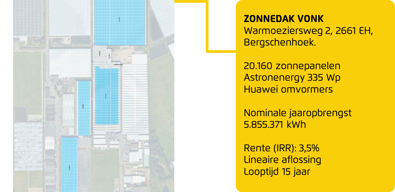 project overzicht zonne-energieproject Vonk.png